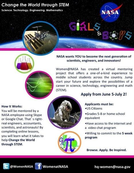 Mentoring Program - NASA GIRLS & NASA BOYS | Mentoring | Scoop.it