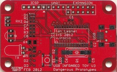 Free PCB Sunday: Pick your PCB « Dangerous Prototypes | Raspberry Pi | Scoop.it