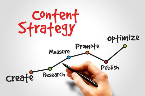 Create Content That Generates Sales | Curation, Social Business and Beyond | Scoop.it