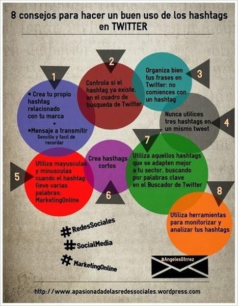 Consejos para hacer un buen uso de los hashtags en Twitter | Delikt100 | Scoop.it
