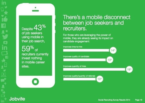 703 Million… And You're Ignoring Mobile & Facebook Recruiting? | HR and Social Media | Scoop.it