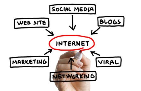Crecerá inversión de empresas en publicidad web - Vanguardia.com.mx | SEO (espanol) | Scoop.it