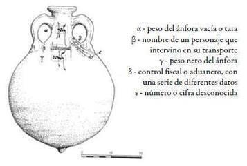 Sobre una familia de productores y negotiatores romanos en el territorio de Puerto Real, los MEVII FAVSTI (I) | LVDVS CHIRONIS 3.0 | Scoop.it