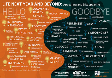 Life Next Year and Beyond: Appearing and Disappearing | Knowledge Managment Systems | Scoop.it