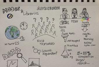 Les six meilleurs Mooc sur l'entrepreneuriat so... | Autodidactes et parcours atypiques d'apprentissage | Scoop.it