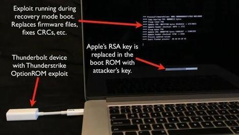 "Macs vulnerable to virtually undetectable virus that ""can't be removed"" 