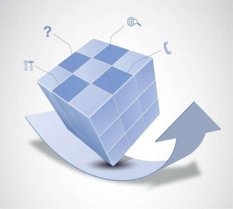 7 consejos para la eficiencia online - Zona Seo | SEO, Social Media, SEM | Scoop.it