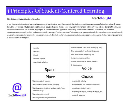4 principles of Student-Centered Learning | Leadership, Innovation, and Creativity | Scoop.it