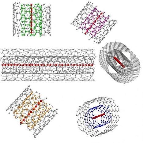 Sintetizan cadenas de carbono con propiedades que superan al diamante | EFEcyt | Scoop.it