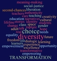 Transformational Further Education: Empowering People & Communities.   Higher education news for libraries and librarians   Scoop.it