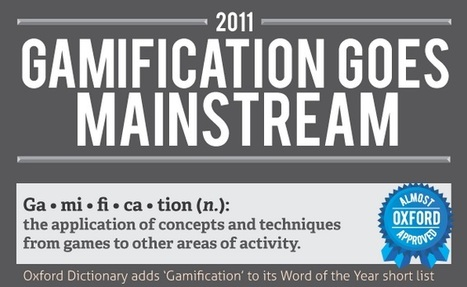 "Gamification Goes Mainstream | ""Social Media"" 