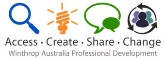 Socrative has upgraded! | Winthrop Australia - Professional ... | Flipped | Scoop.it