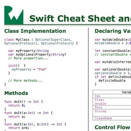 Swift Cheat Sheet and Quick Reference | Ray Wenderlich | All @Programming | Scoop.it