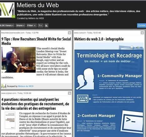 La curation de contenu en entreprise : image et business | Métiers ... | Contenu2web | Scoop.it