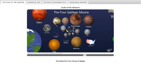 Scale of Universe - Interactive Scale of the Universe Tool | Astronomía de campo | Scoop.it