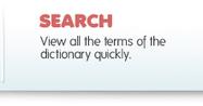 Interactive Visual Dictionary of English - Xunta de Galicia | Vocabulary ELT | Scoop.it