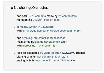 geOrchestra 13.09 ! - geOrchestra | Communauté geOrchestra | Scoop.it