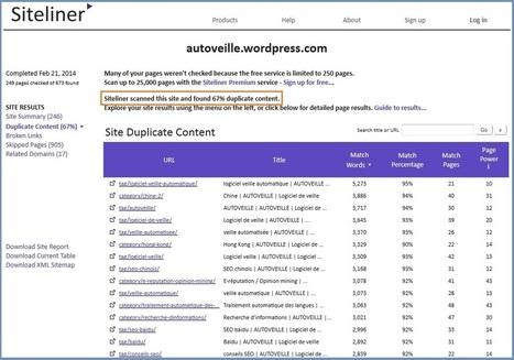 Détectez automatiquement le Duplicate Content avec Siteliner | Outil SEO | PureSEO | Scoop.it