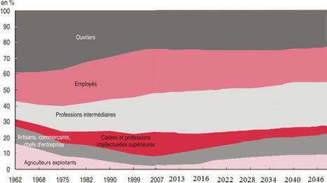 En 2050, comment la consommation locale a changé la distribution en France? | Think outside the Box | Scoop.it