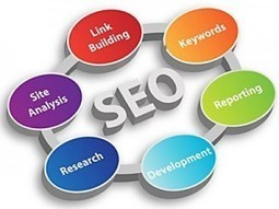 Searching for Good SEO Training Courses Pakistan | IT Helping | Professional SEO Training in Lahore | Scoop.it