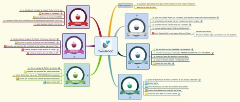 TwittMOOC - Denhud - XMind: The Most Professional Mind Mapping Software | El rincón de mferna | Scoop.it