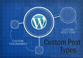 How to take your WordPress sites to the next level with custom post types | Website Designing And Development | Scoop.it