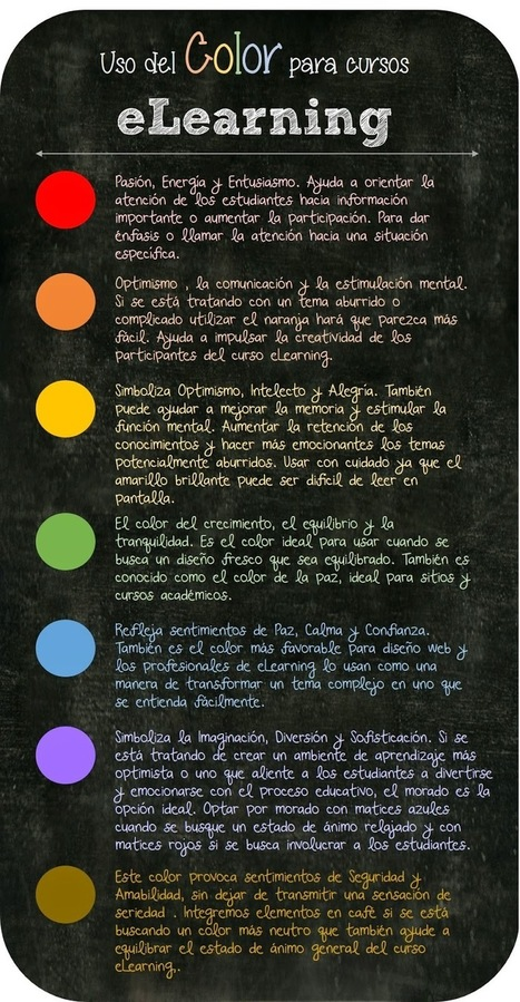 4 tips para optimizar el uso de color en desarrollo eLearning + una infografía | Profesores TIC | Scoop.it