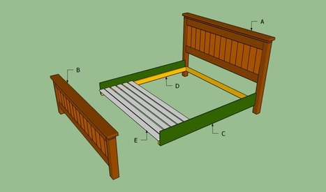 How to build a king size bed frame | HowToSpecialist - How to Build, Step by Step DIY Plans | wooden bed frame | Scoop.it