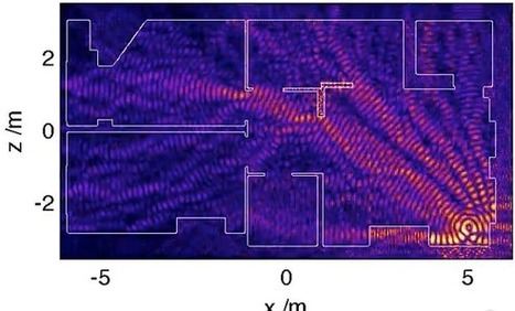Mapping Wi-Fi dead zones with Helmholtz equation | Amazing Science | Scoop.it