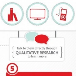 Building #Brand with Content Marketing #Infographic | Social Media e Innovación Tecnológica | Scoop.it