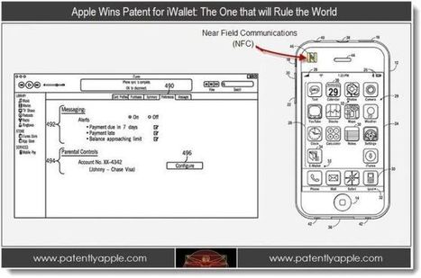 Apple granted major patent for iWallet, drawings depict iPhone with NFC, transactions via iTunes billing backend | 9to5Mac | Apple Intelligence | Payments 2.0 | Scoop.it