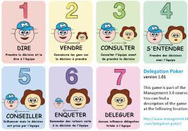 L'art de déléguer en mode agile : le Delegation poker | Travailler autrement : l'intelligence collective pour se rencentrer sur l'humain | Scoop.it