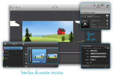 Animation HTML5 et Flash : MotionComposer passe en version 1.8 | Web mobile - UI Design - Html5-CSS3 | Scoop.it
