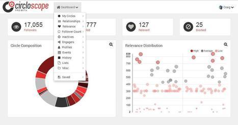 10 Google+ Tools for Smarter Marketing | Social Media News | Scoop.it