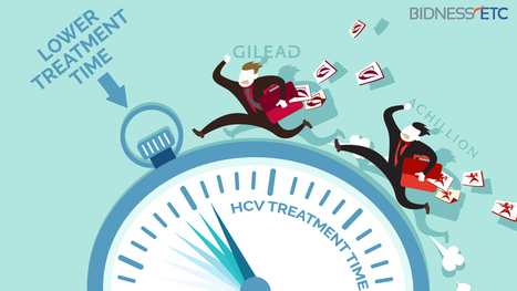 Gilead (GILD), Achillion (ACHN) In Race Against Time To Lower HCV Treatment ... - Bidness ETC | Hepatitis C New Drugs Review | Scoop.it