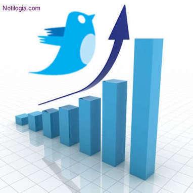 """Las diferencias clave entre """"influencia"""" y """"popularidad"""" en Twitter   E-Comunicación   Scoop.it"""