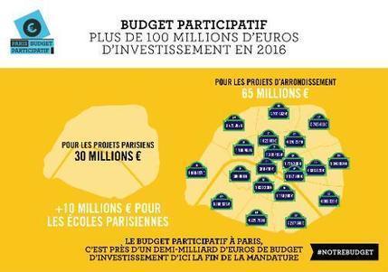 DÉCOUVREZ LA CARTE DES PROJETS LAURÉATS | Le BONHEUR comme indice d'épanouissement social et économique. | Scoop.it