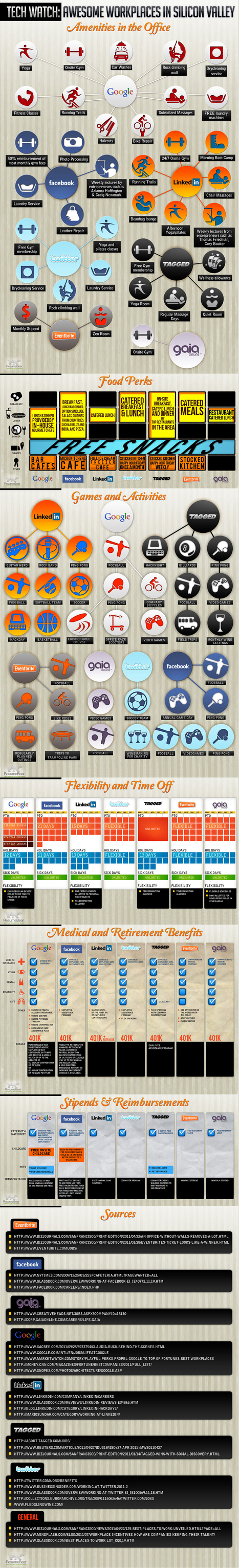 Remembering Our First Infographic | INFOGRAPHICS | Scoop.it