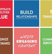 """""""10 Golden Rules of Engagement"""" from @IpsosSMX 