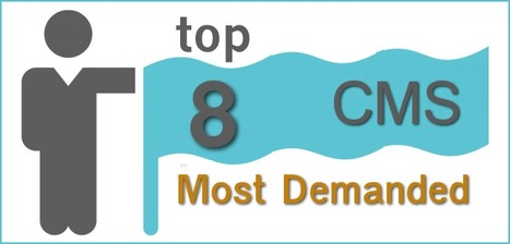 Top 8 Most Demanded Content Management Systems of 2015 | Open Source CMS | Scoop.it