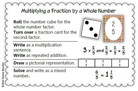 Multiplying Fractions | common core practitioner | Scoop.it