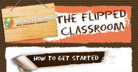 Funderar du på det flippade klassrummet? | Internet och allt | Flippa klassrummet | Scoop.it