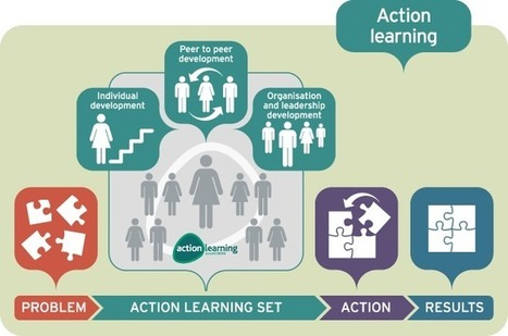 What is action learning? | Action Learning Associates | Art of Hosting | Scoop.it