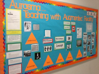 Augmented Reality In The Classroom: Aurasma | Emerging Learning Technologies | Scoop.it