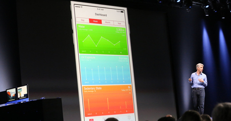 Here Are All The New Data Types For HealthKit In iOS 9, Including Basal Body Temperature AndOvulation   #ESanté by Umanlife   Scoop.it