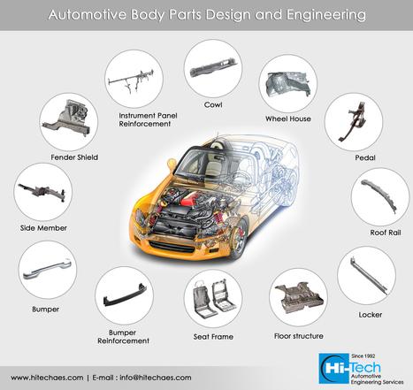 Automotive Body Parts Engineering Design | Visual.ly | Hi-Tech AES (Automotive Engineering Services) | Scoop.it