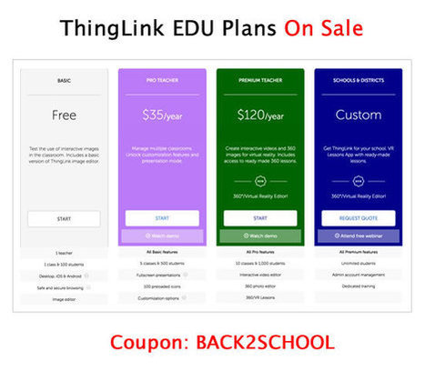 5 Reasons to go Back-to-School with ThingLink | Cool Tools for 21st Century Learners | Scoop.it