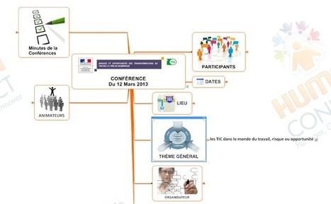 Gestion des Connaissances: les TIC dans le monde du travail, risque ou opportunité ?   Social Mercor   Scoop.it