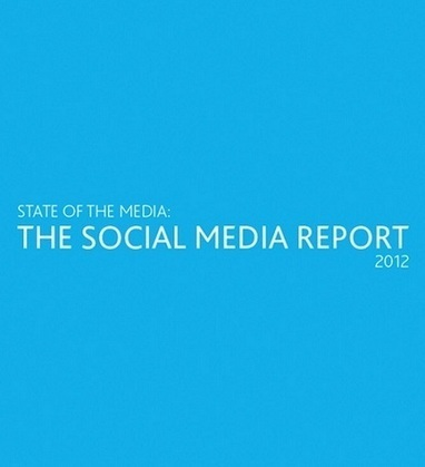 Social Media Use Exploded in 2012 | Social Media for Optometry | Scoop.it