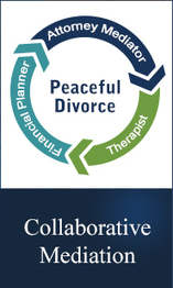 Redefining Neutrality Article | Peace Talks Mediation Service for Family Law | Peace Talks Mediation Services | Scoop.it